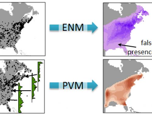Postdoc position:  Integrative Modeling of Species Range Shifts